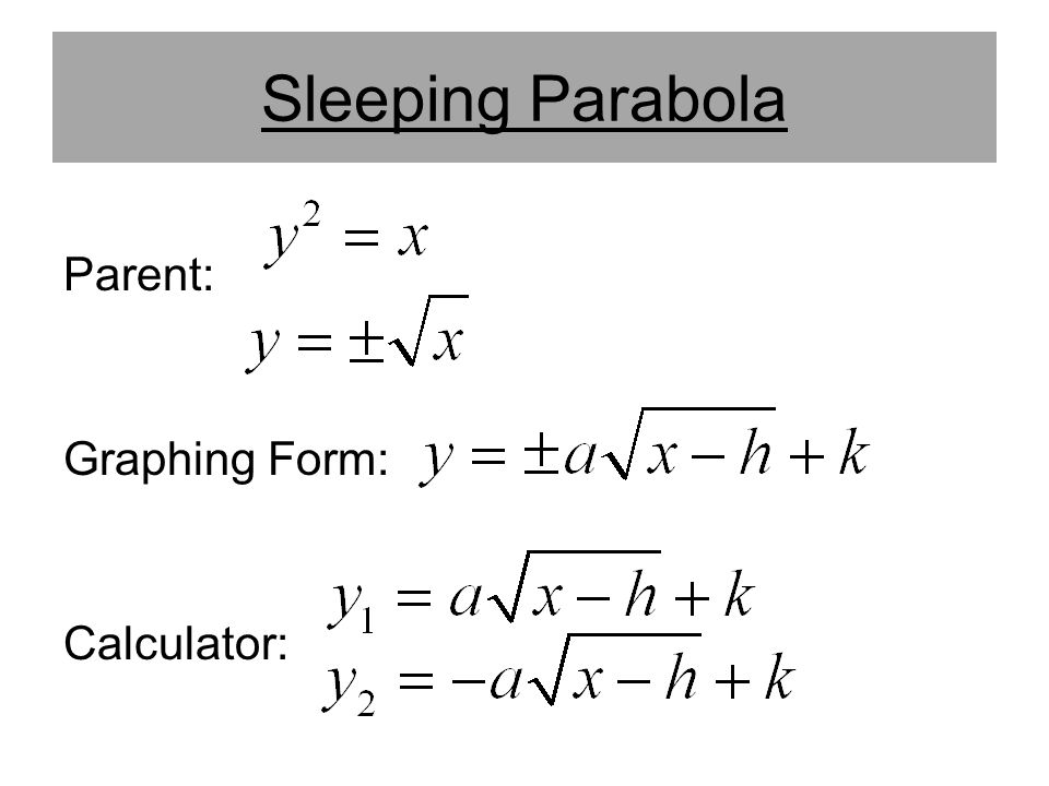 Sleeping Parabola Parent: Graphing Form: Calculator: