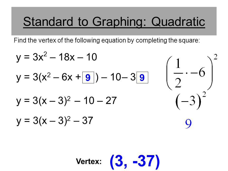 Standard to Graphing: Quadratic