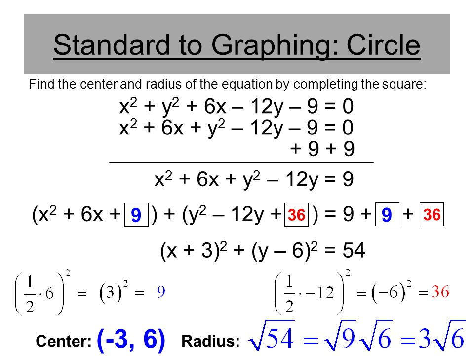 Standard to Graphing: Circle