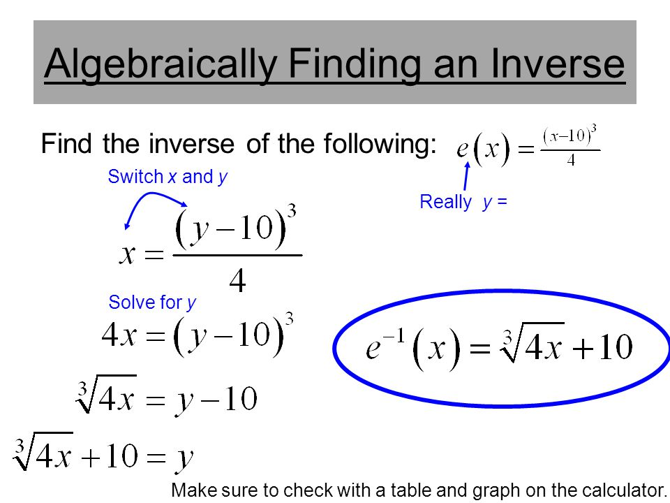 Algebraically Finding an Inverse