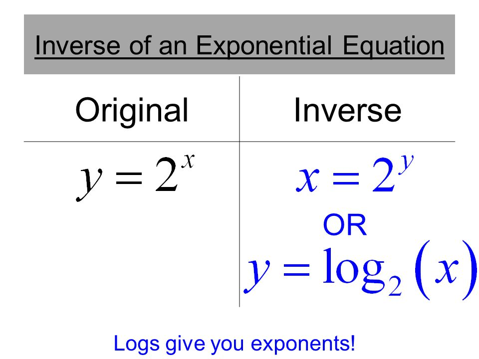 Inverse of an Exponential Equation