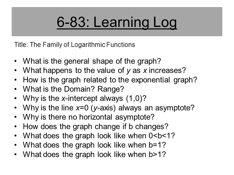 6-83: Learning Log What is the general shape of the graph