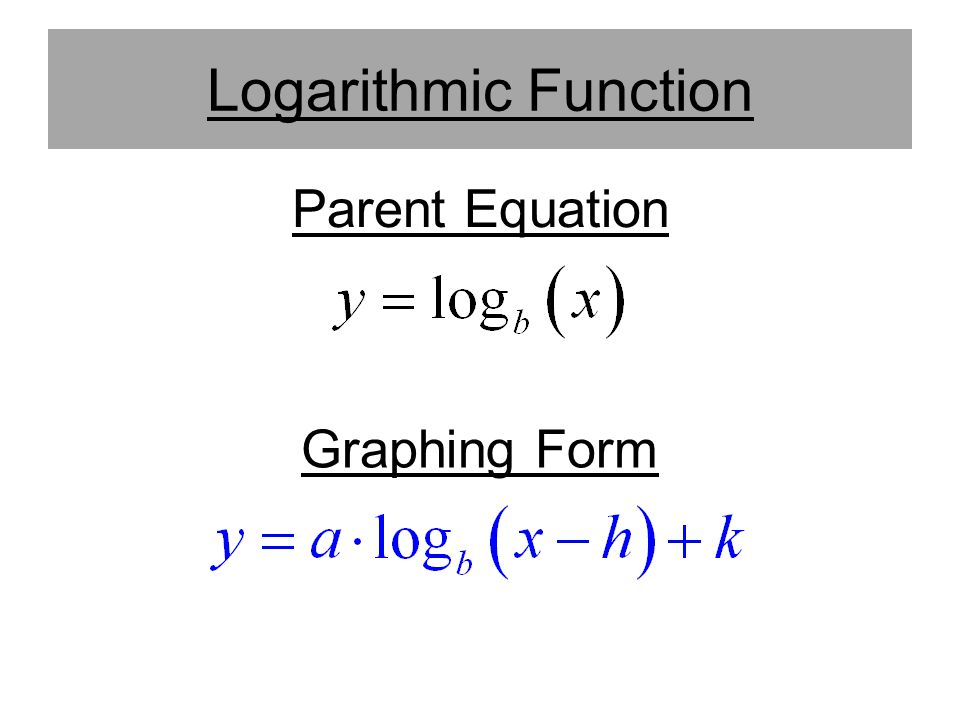 Logarithmic Function Parent Equation Graphing Form