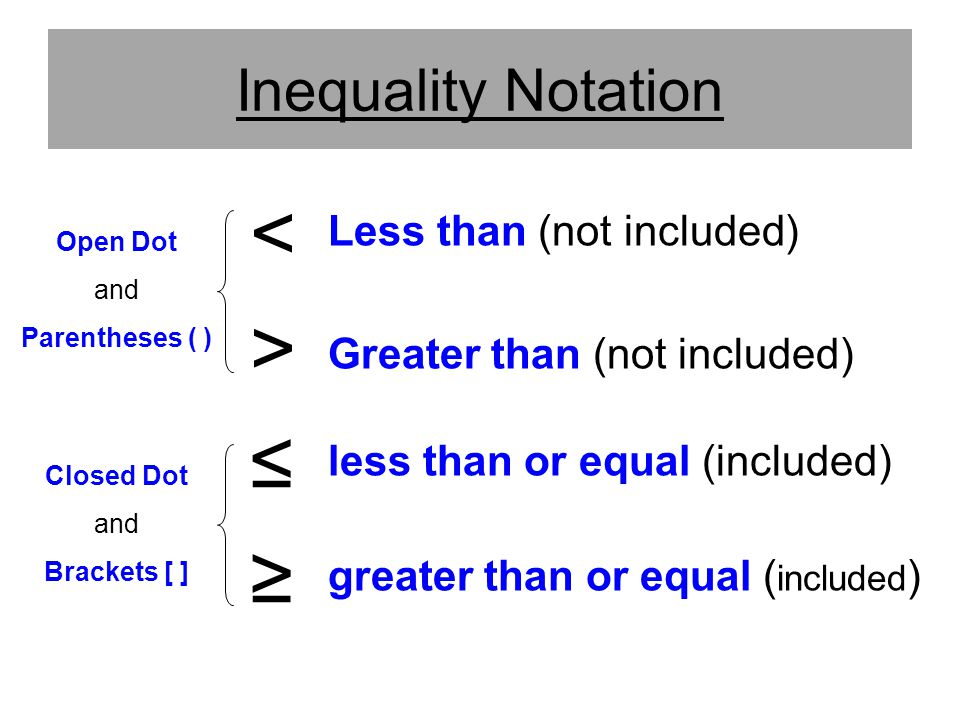 less than or equal (included) greater than or equal (included)
