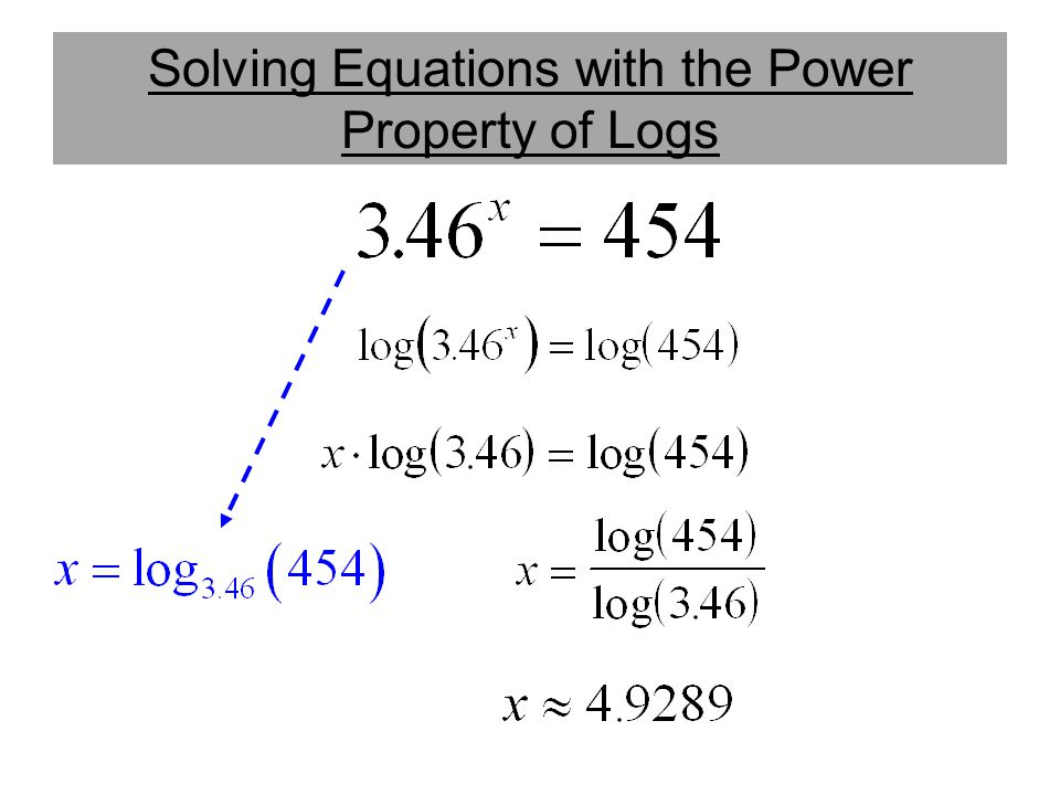 Solving Equations with the Power Property of Logs