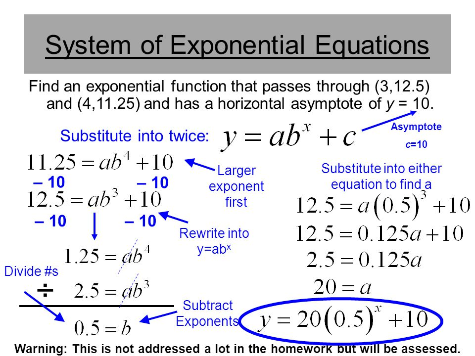 System of Exponential Equations