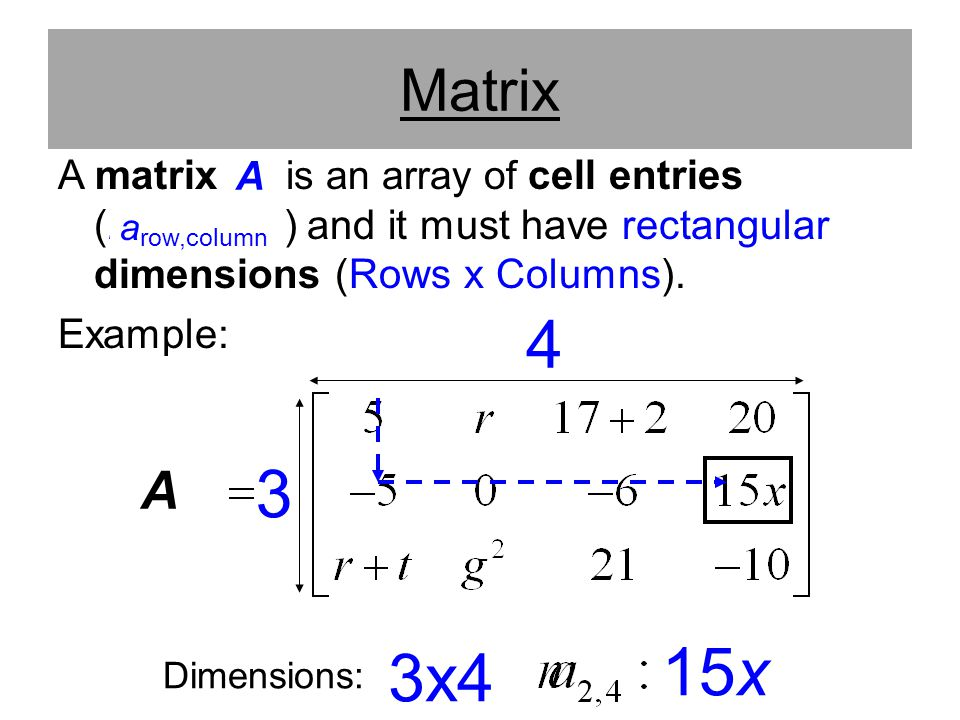Matrix A matrix M is an array of cell entries (mrow,column) and it must have rectangular dimensions (Rows x Columns).