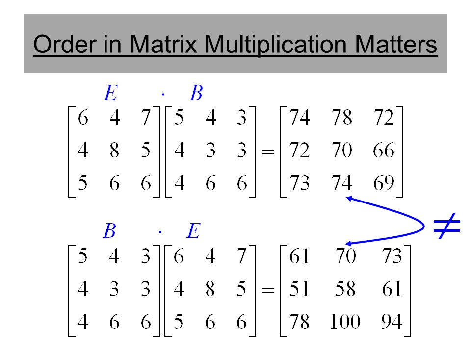 Order in Matrix Multiplication Matters