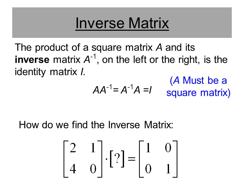 (A Must be a square matrix)