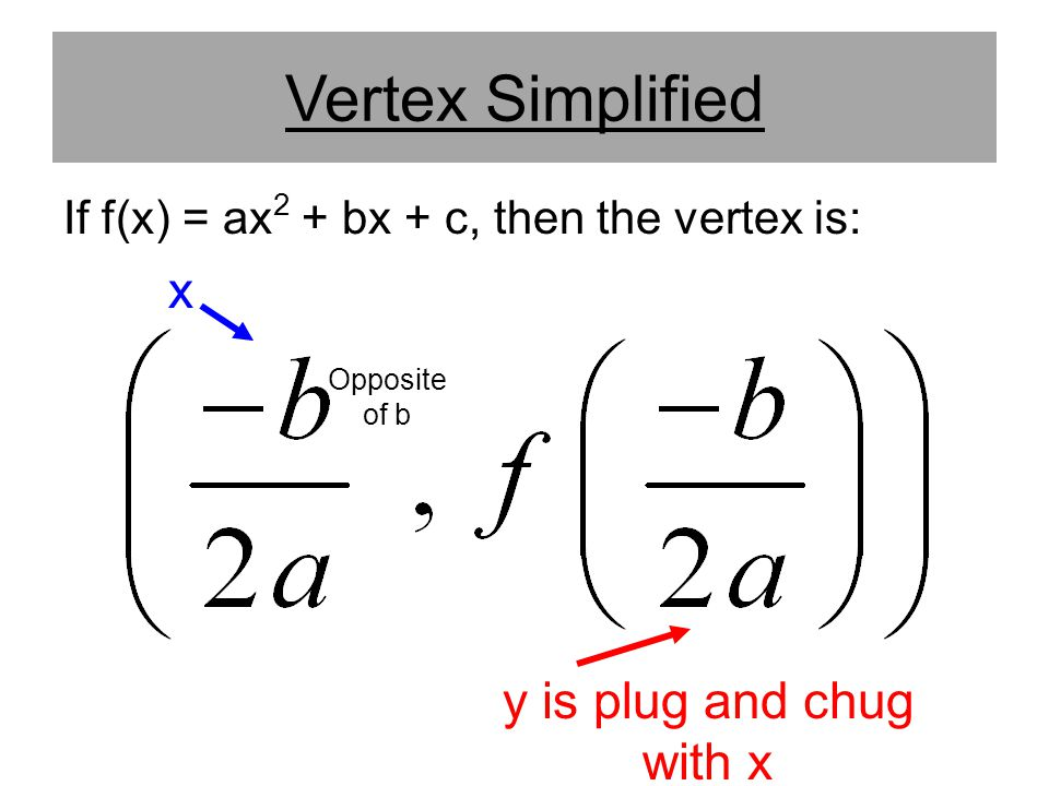 Vertex Simplified x y is plug and chug with x