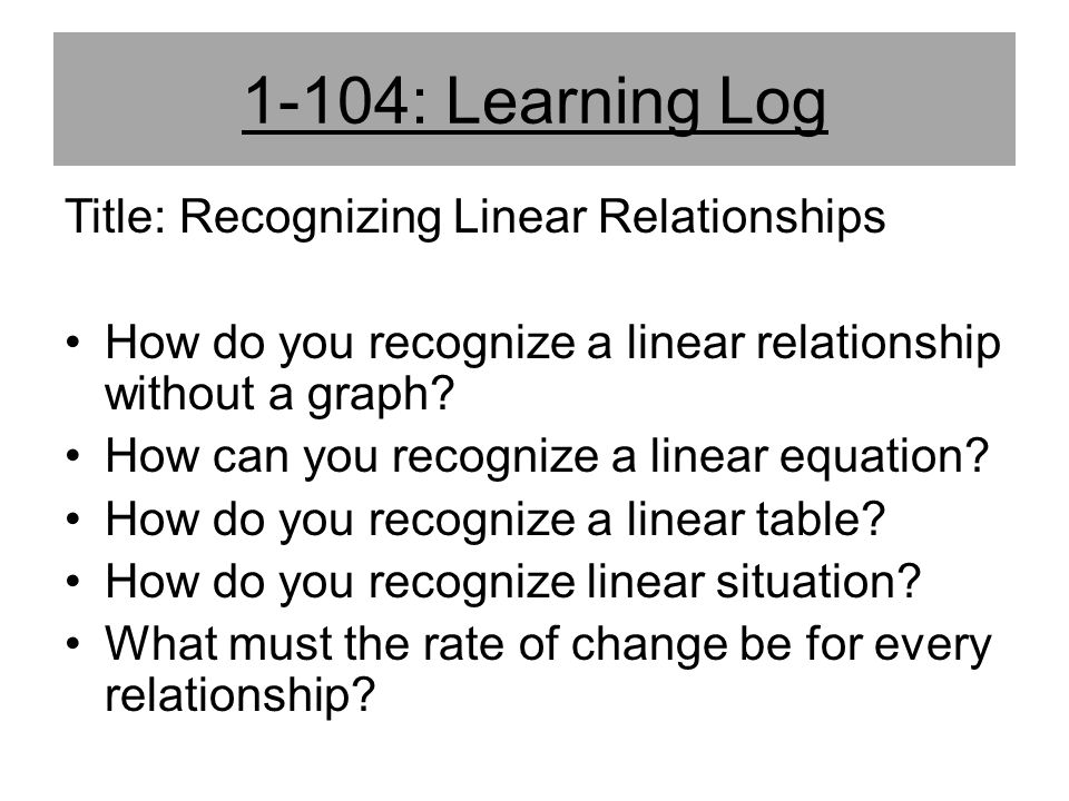 1-104: Learning Log Title: Recognizing Linear Relationships