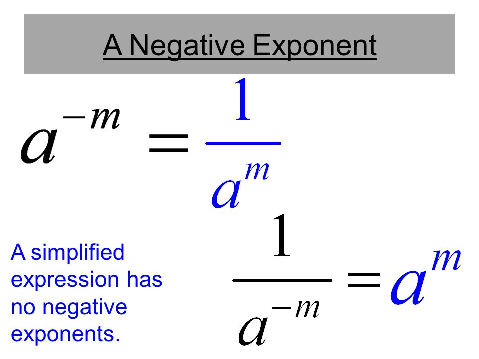 A Negative Exponent A simplified expression has no negative exponents.
