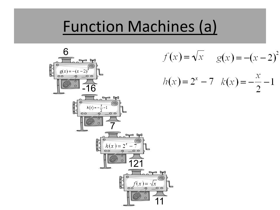 Function Machines (a) 6 -16 7 121 11