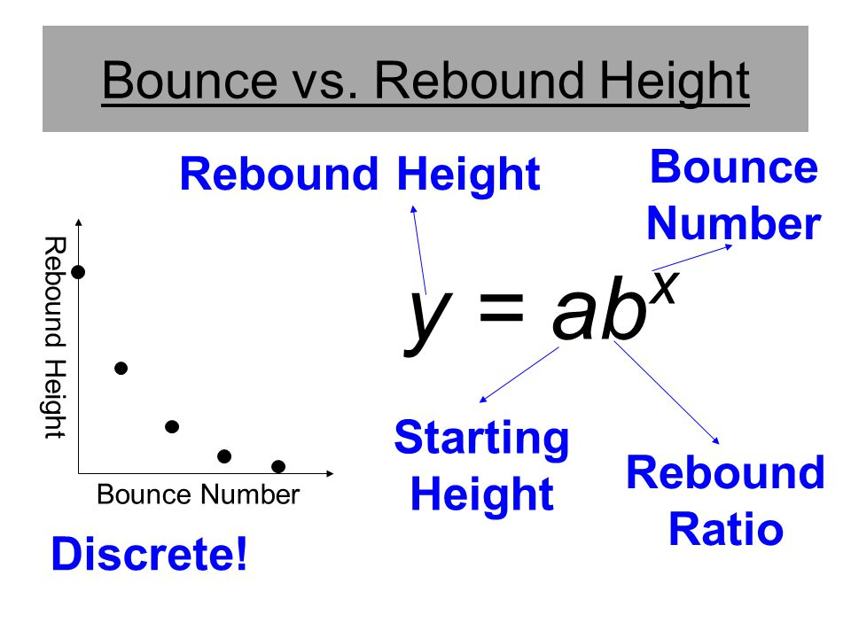 Bounce vs. Rebound Height