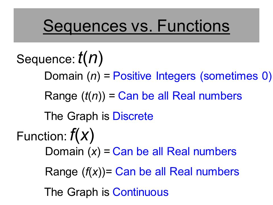 Sequences vs. Functions