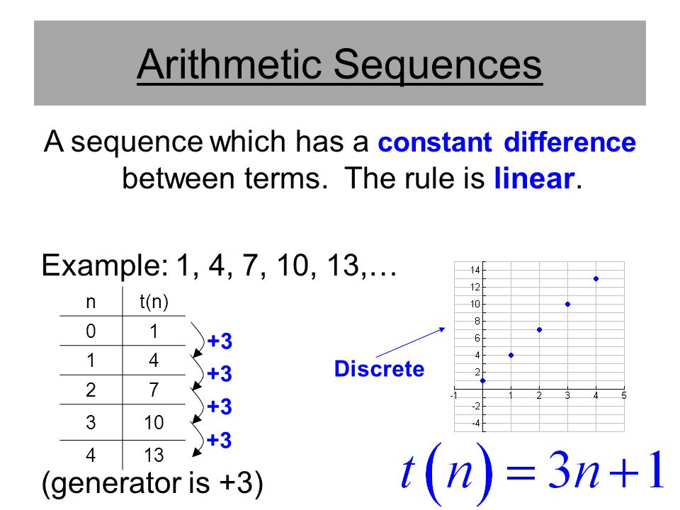 Arithmetic Sequences A sequence which has a constant difference between terms. The rule is linear.