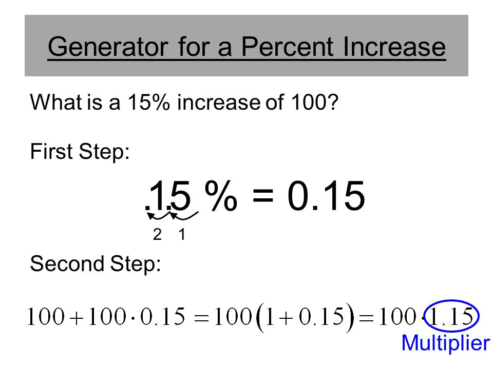 Generator for a Percent Increase