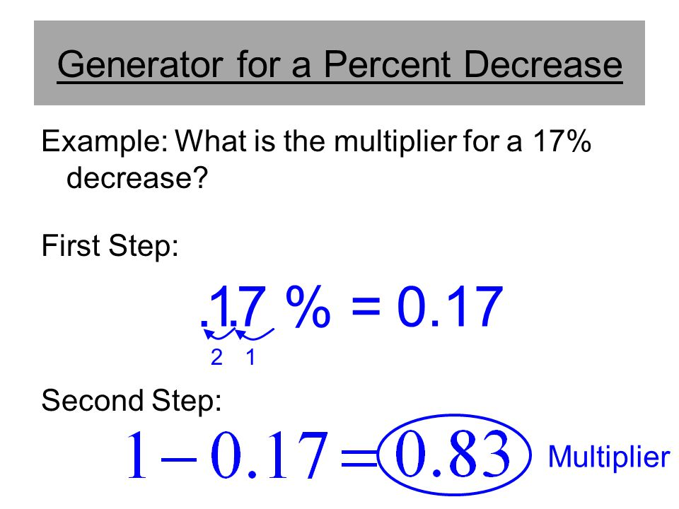 Generator for a Percent Decrease