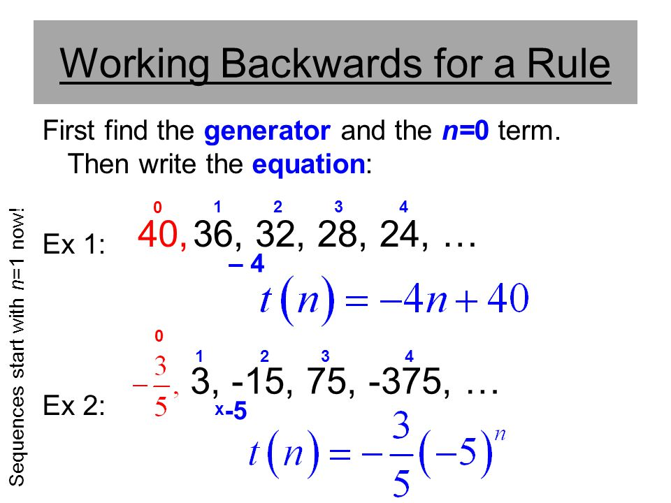 Working Backwards for a Rule