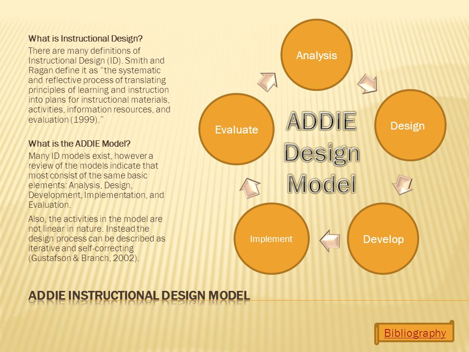 Addie Instructional Design Model Ppt Video Online Download
