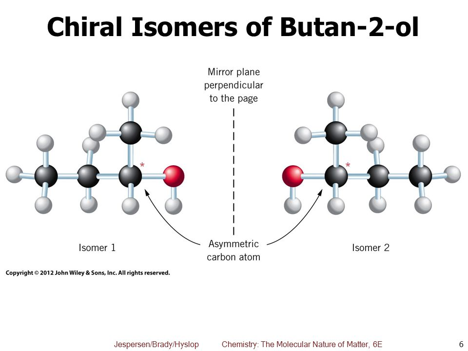Chiral Isomers of Butan-2-ol