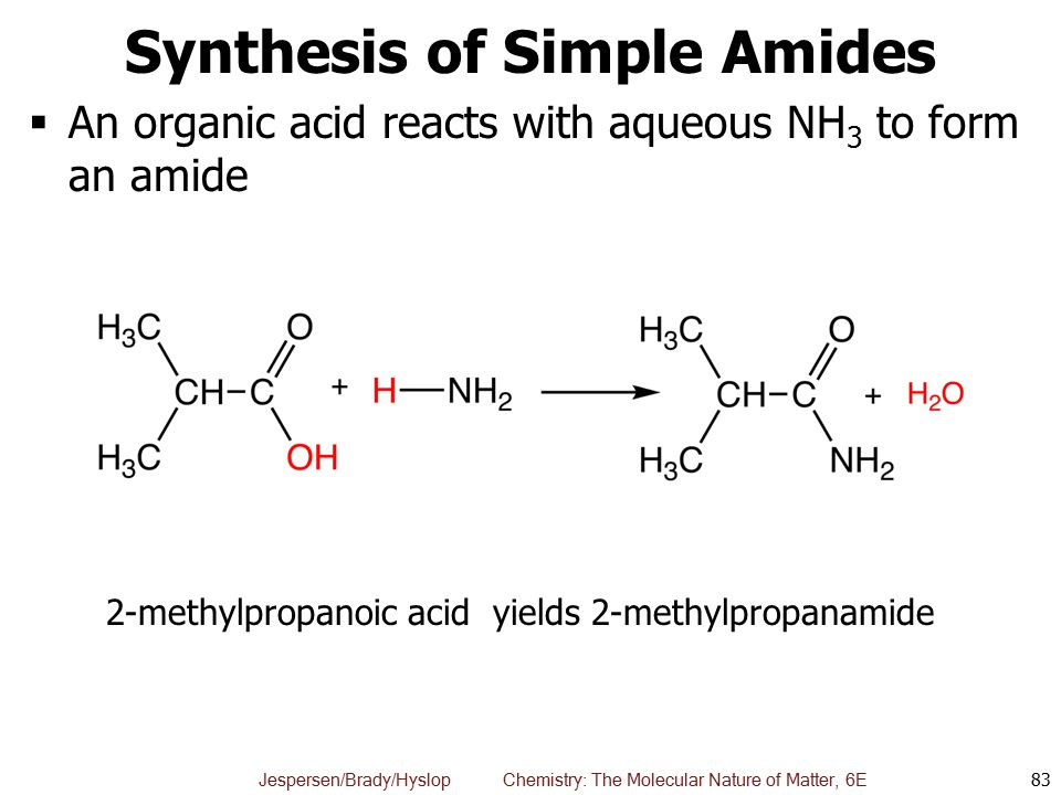 Synthesis of Simple Amides