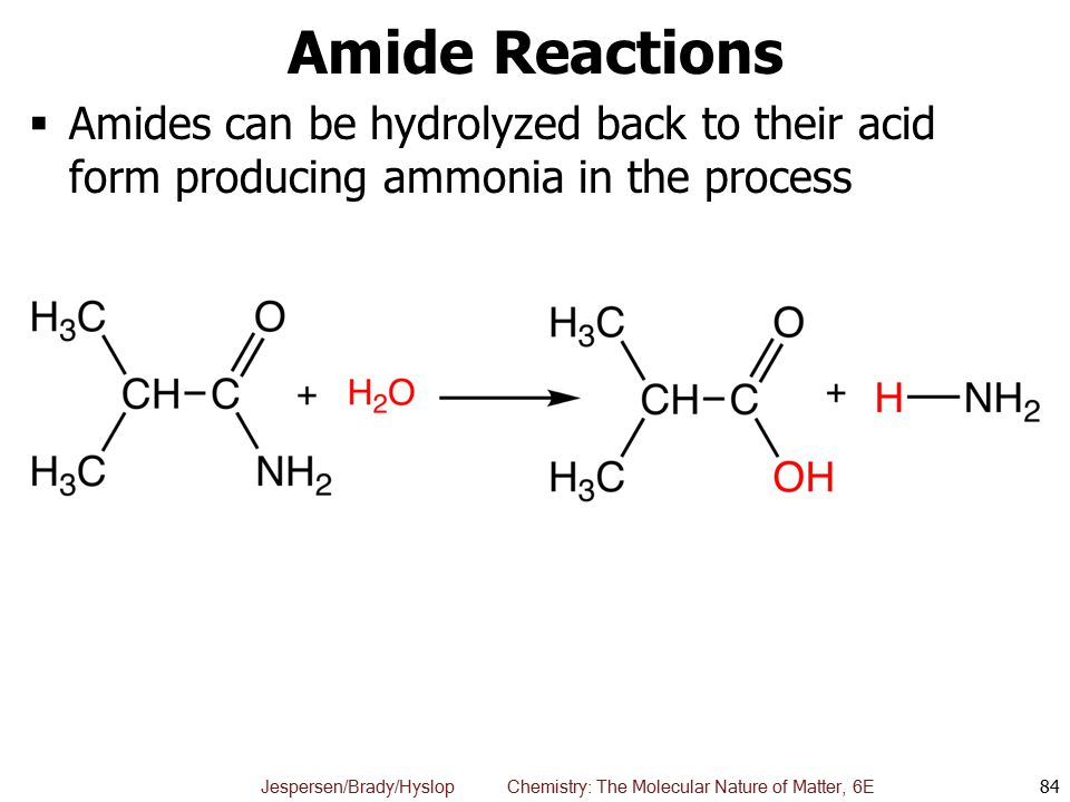 Amide Reactions Amides can be hydrolyzed back to their acid form producing ammonia in the process