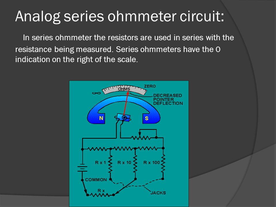 Finding Resistance In Circuit Ohmmeter : Measurements series ohmmeter ppt video online download