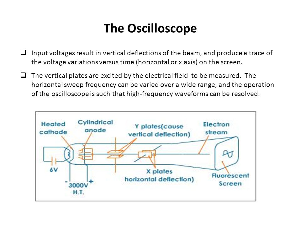 Oscilloscope Y Axis : Instrumentation and measurements dr mohammad kilani ppt
