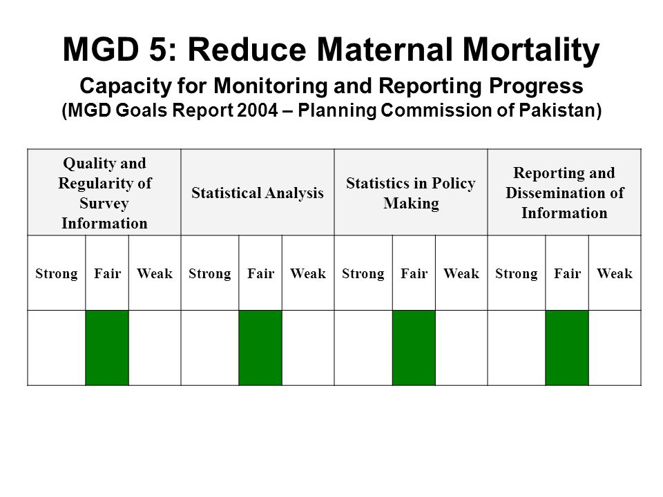 MGD 5: Reduce Maternal Mortality Capacity for Monitoring and Reporting Progress (MGD Goals Report 2004 – Planning Commission of Pakistan)