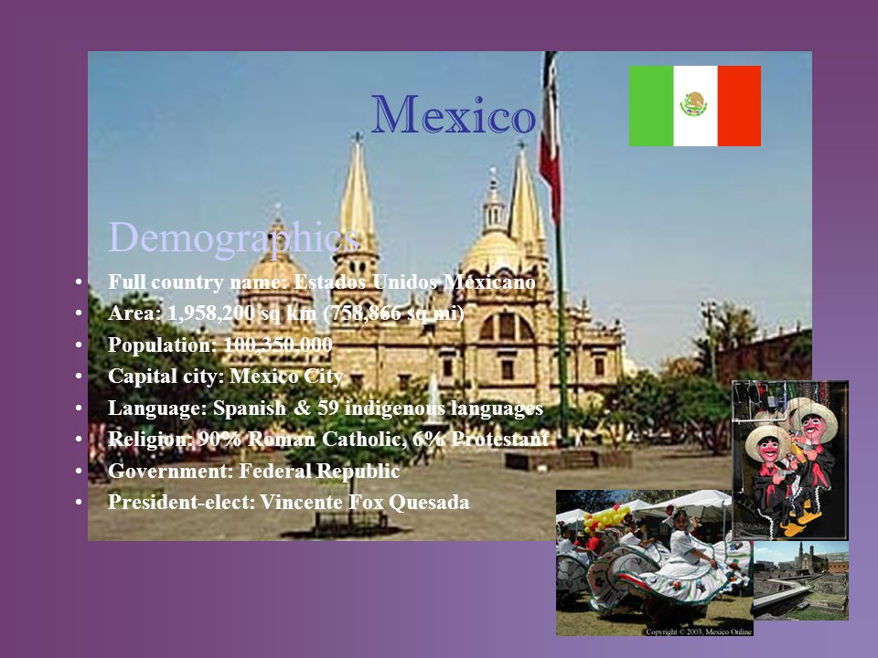 Latin Countries Honduras Argentina Mexico Bolivia Nicaragua Brazil - Country name and capital city