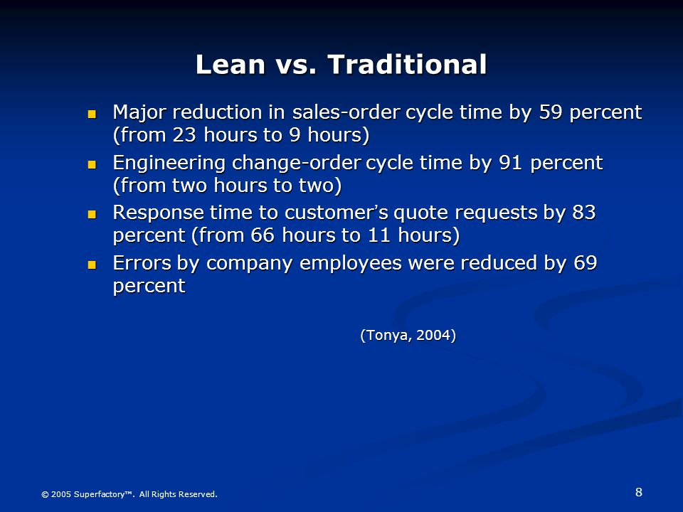Lean vs. Traditional Major reduction in sales-order cycle time by 59 percent (from 23 hours to 9 hours)