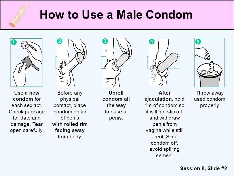 Can you keep having sex after ejaculating in a condom