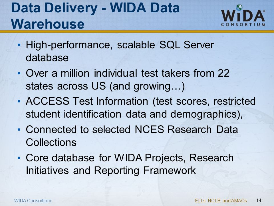Data Delivery - WIDA Data Warehouse