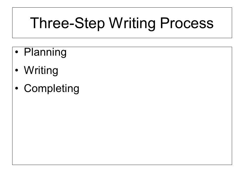 Three step writing process