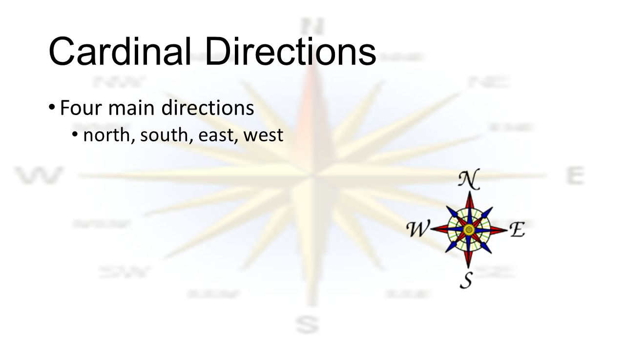 Cardinal Directions Four main directions north, south, east, west