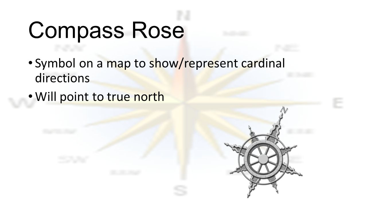 Compass Rose Symbol on a map to show/represent cardinal directions
