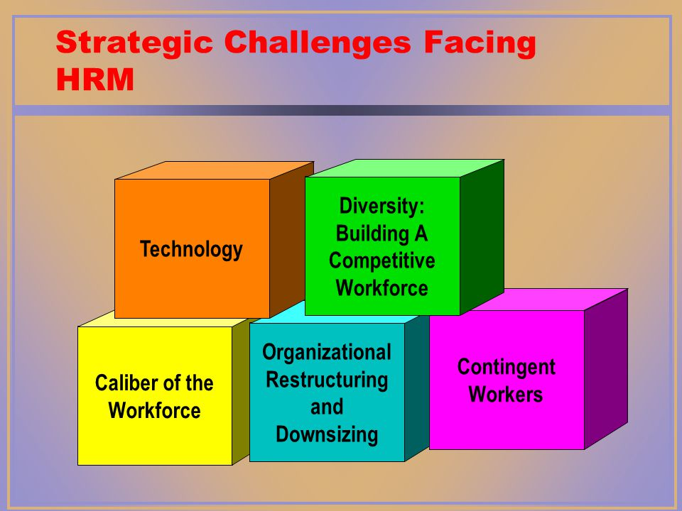 Challenges of Strategic Human Resource Management
