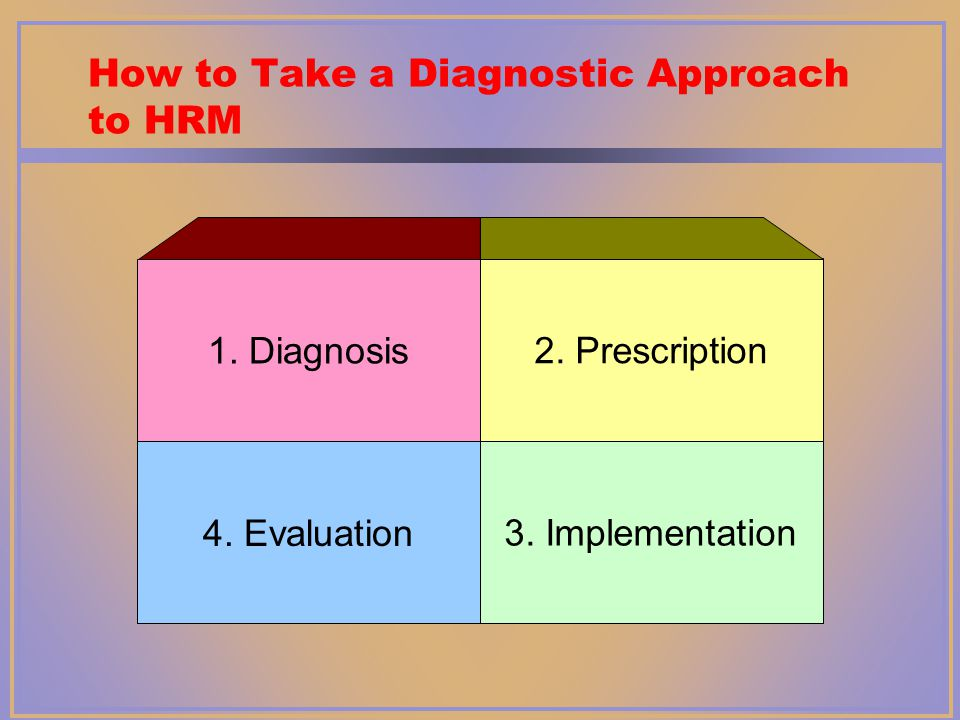 approaches to strategic human resource management pdf