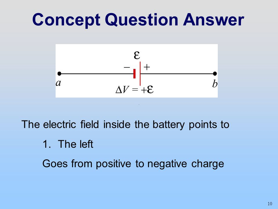 Concept Question Answer