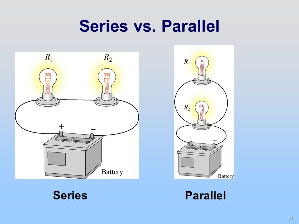 Series vs. Parallel Series Parallel Class 12