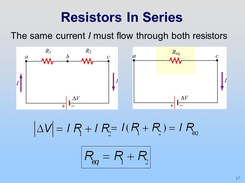 Resistors In Series The same current I must flow through both resistors Class 12