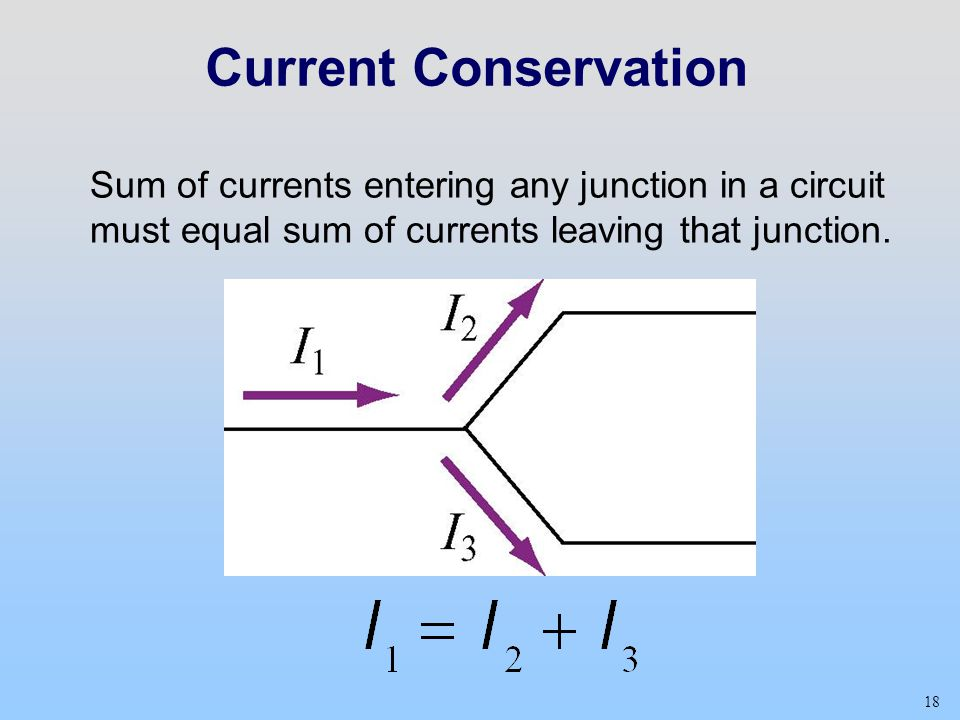 Current Conservation Sum of currents entering any junction in a circuit must equal sum of currents leaving that junction.