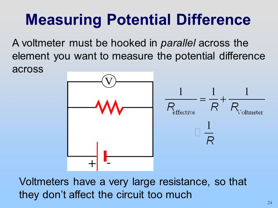 Measuring Potential Difference