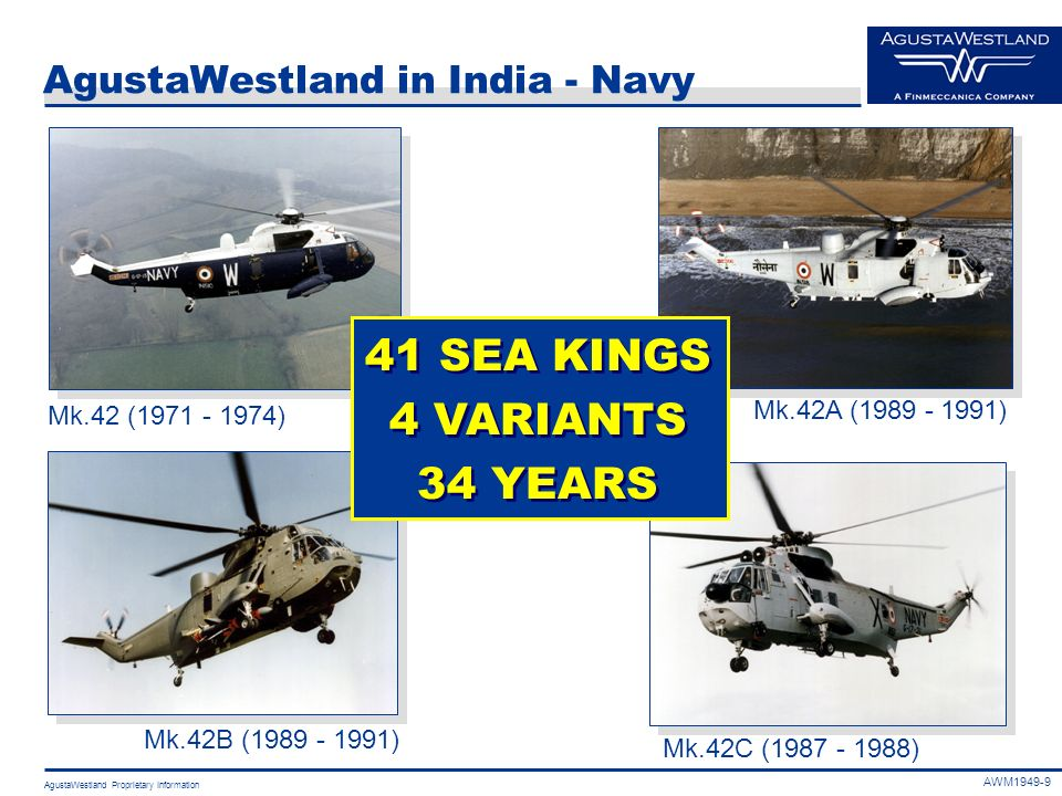 AgustaWestland in India - Navy