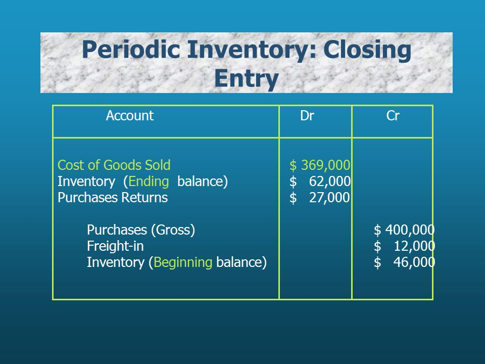 dobler company uses a periodic inventory system details for the inventory account for the Cost accountant in manufacturing, accountant with sopakco apply today.