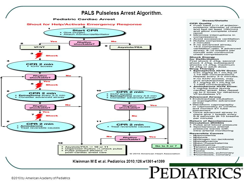 PEDIATRIC Advanced Life Support - ppt download
