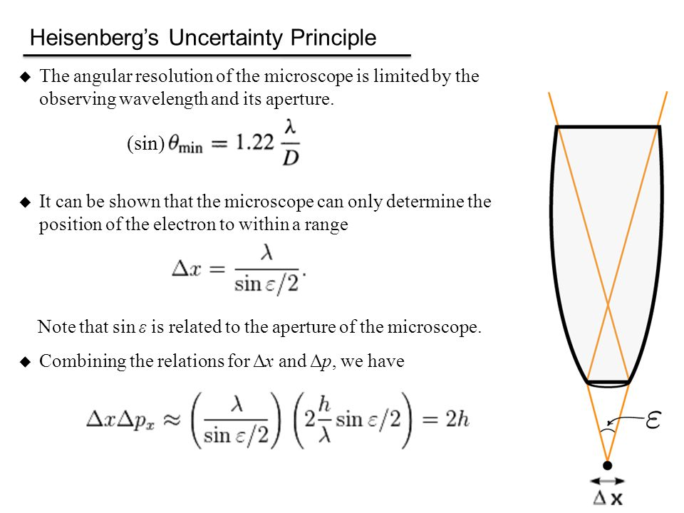 an introduction to the analysis of the uncertainty principe and quantum mechanics The uncertainty principle overview and motivation: today we discuss our last topic concerning the principle of quantum mechanics ii the uncertainty principle.