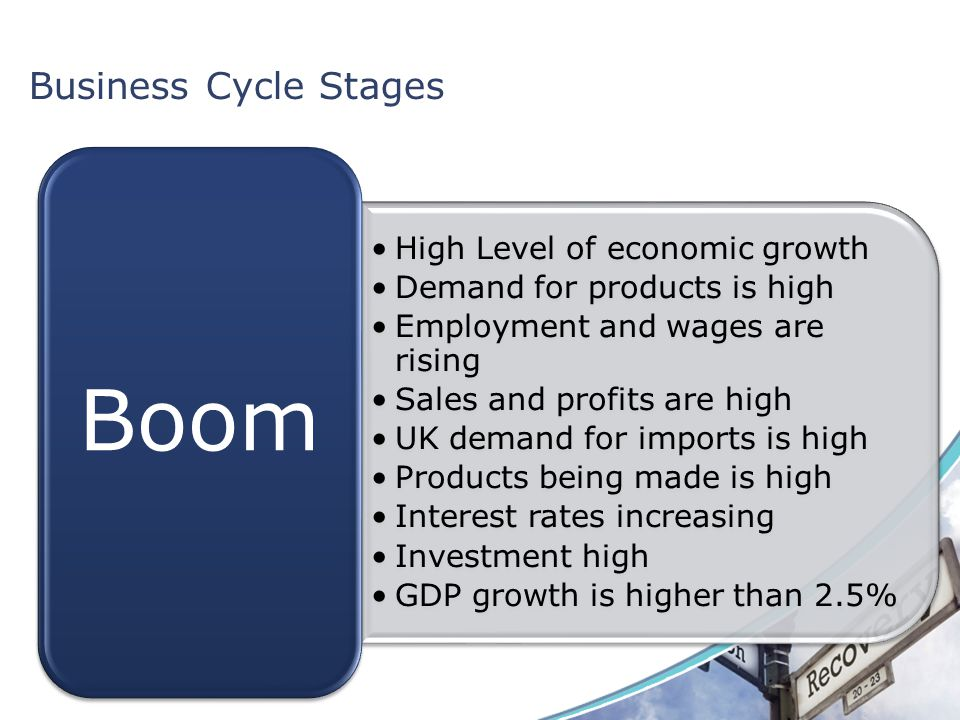 relationship between the business cycle and unemployment