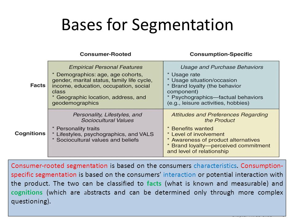 potential market segmentation What are the main ways of segmenting a market there are quite a number of potential market segmentation bases (also referred to as segmentation variables), which an organization could effectively utilize to construct market segments.